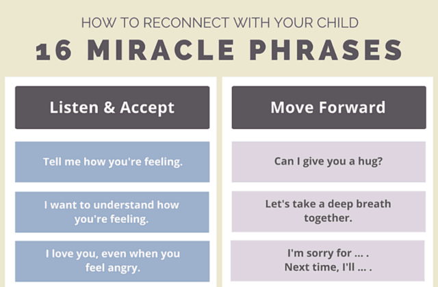 How to Reconnect With Your Child: 16 Miracle Phrases