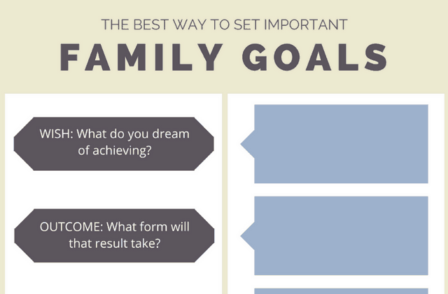 Family Goals: 12 Best Examples Plus How-To Guide [Free Worksheet]